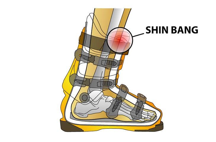 Shin Bang